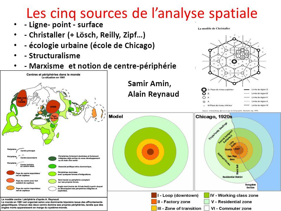 Les cinq sources de lanalyse spatiale - Ligne- point - surface - Christaller (+ Lösch, Reilly, Zipf…) - écologie urbaine (école de Chicago) - Structur
