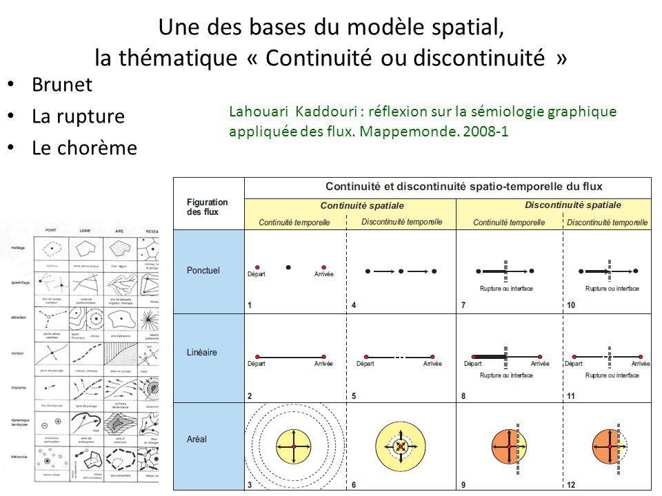 Une des bases du modèle spatial, la thématique « Continuité ou discontinuité » Brunet La rupture Le chorème Lahouari Kaddouri : réflexion sur la sémio