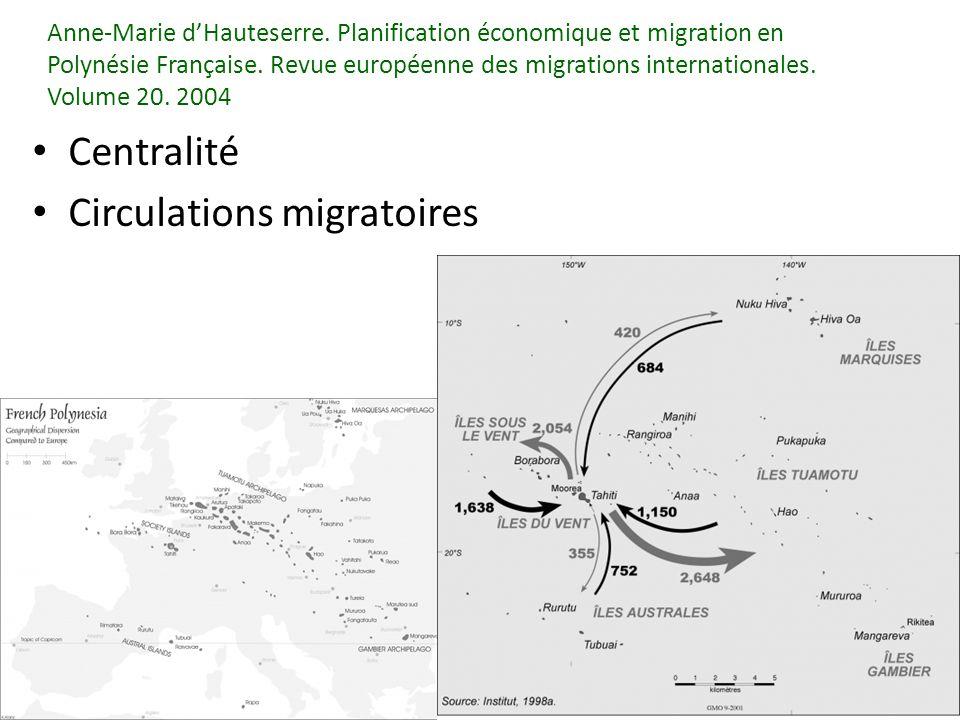 Anne-Marie dHauteserre. Planification économique et migration en Polynésie Française. Revue européenne des migrations internationales. Volume 20. 2004