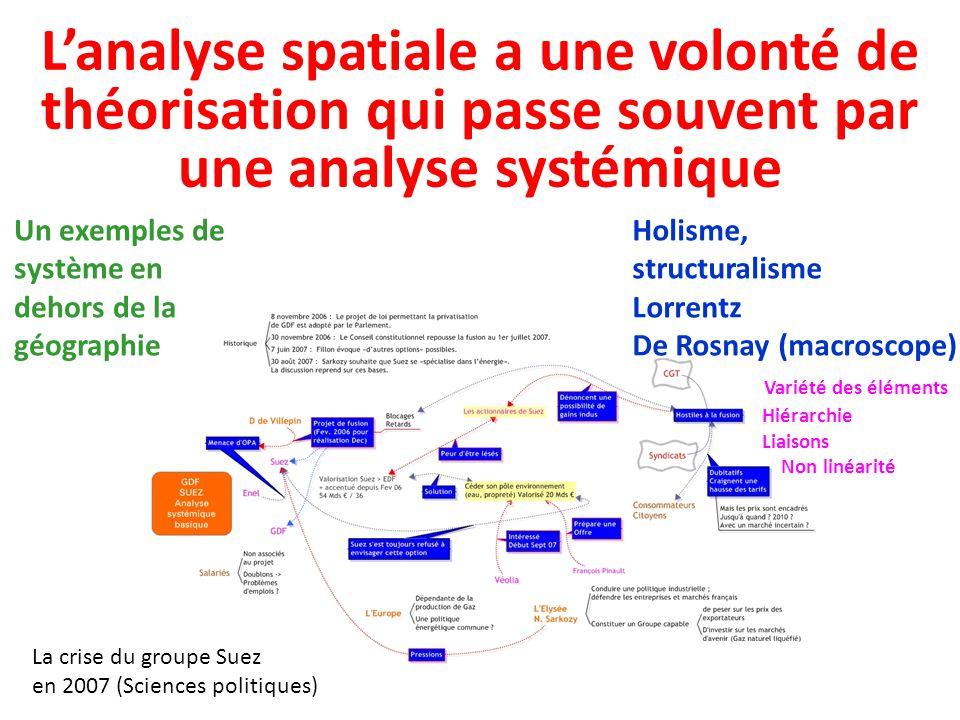 La crise du groupe Suez en 2007 (Sciences politiques) Lanalyse spatiale a une volonté de théorisation qui passe souvent par une analyse systémique Hol