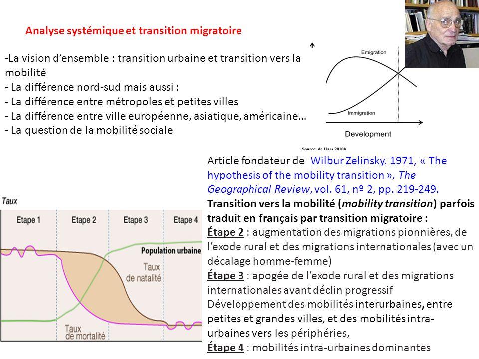 Le danger du cadre théorique : des idées qui évacuent une certaine forme de géographie (celle « qui dit où ») 39 -La vision densemble : transition urb