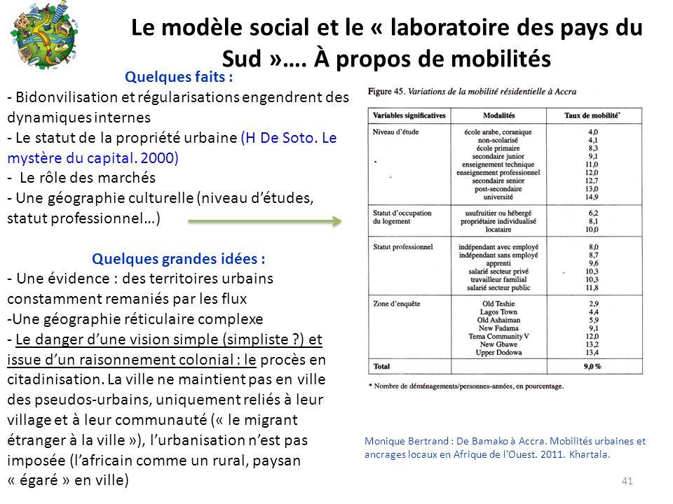 Le modèle social et le « laboratoire des pays du Sud »…. À propos de mobilités Quelques faits : - Bidonvilisation et régularisations engendrent des dy