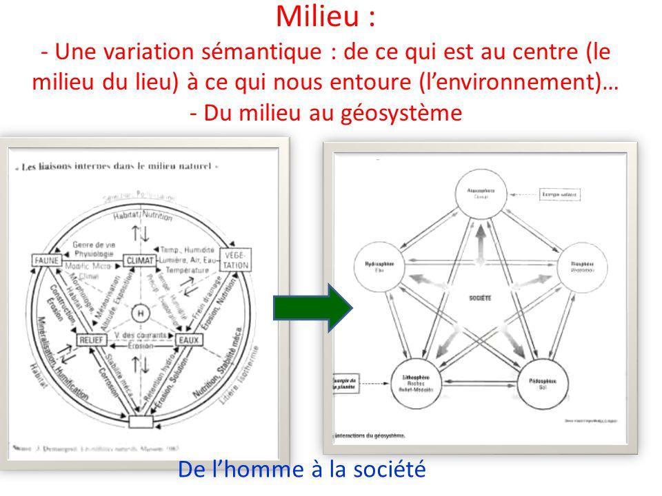 Milieu : - Une variation sémantique : de ce qui est au centre (le milieu du lieu) à ce qui nous entoure (lenvironnement)… - Du milieu au géosystème De