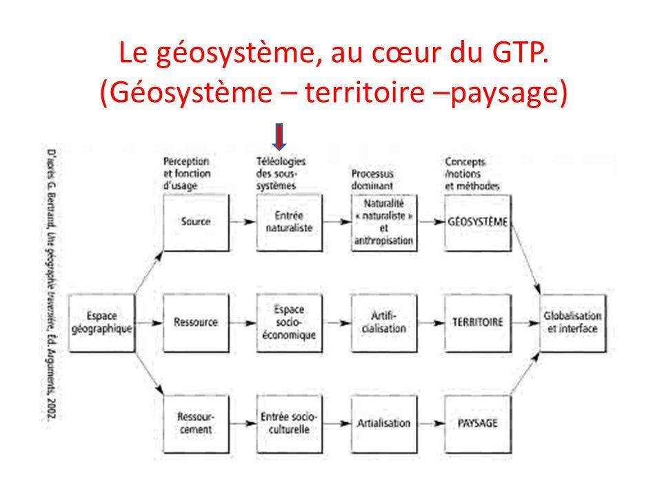 Le géosystème, au cœur du GTP. (Géosystème – territoire –paysage)