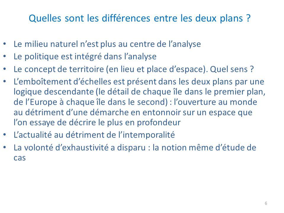 De la même façon, sur les fleuves Sujet possible : « les fleuves français » ou « les fleuves, objet géographique », ou ….