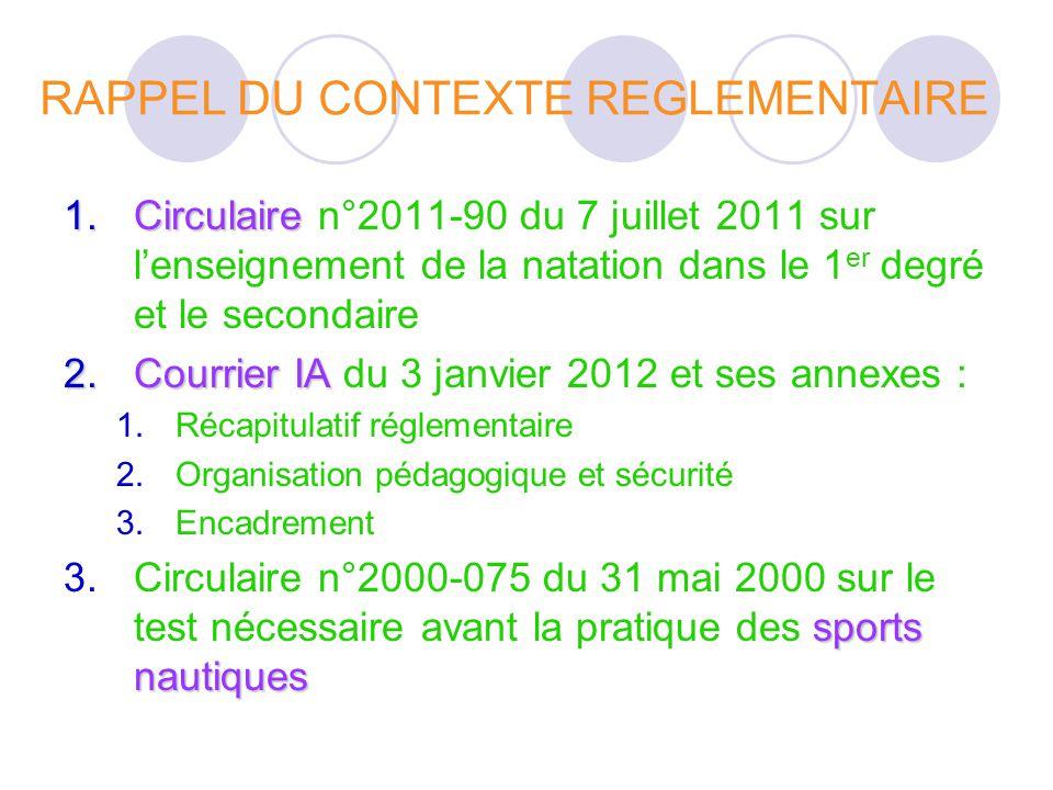 RAPPEL DU CONTEXTE REGLEMENTAIRE 1.Circulaire 1.Circulaire n°2011-90 du 7 juillet 2011 sur lenseignement de la natation dans le 1 er degré et le secon