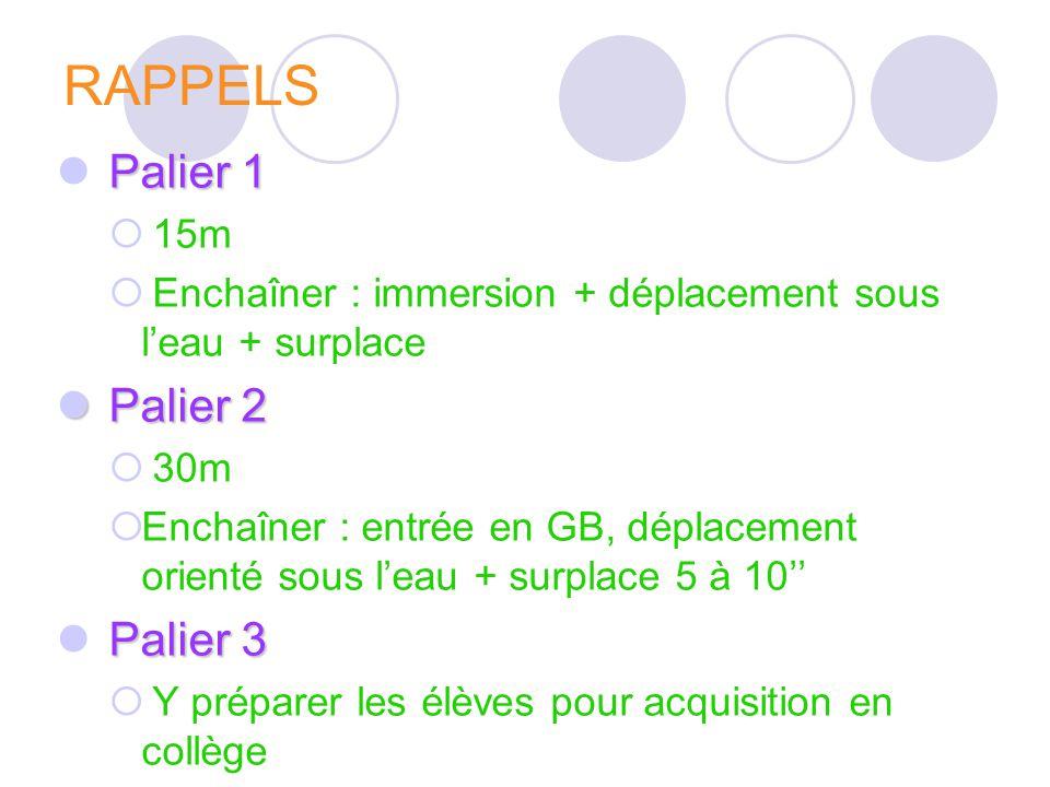 RAPPELS Palier 1 15m Enchaîner : immersion + déplacement sous leau + surplace Palier 2 Palier 2 30m Enchaîner : entrée en GB, déplacement orienté sous