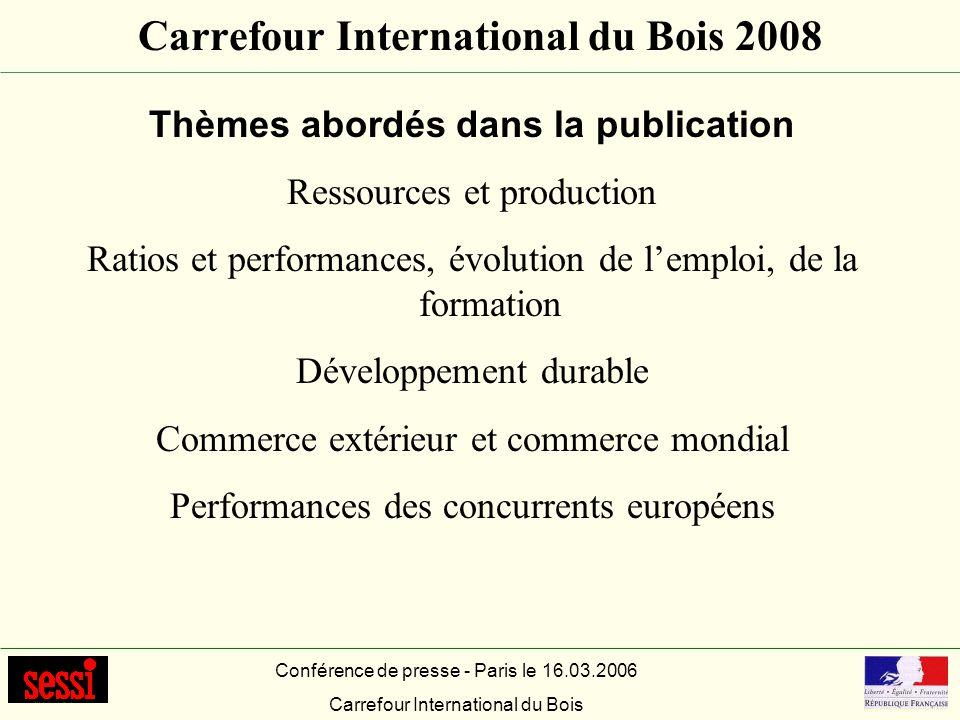 Carrefour International du Bois 2008 Thèmes abordés dans la publication Ressources et production Ratios et performances, évolution de lemploi, de la f