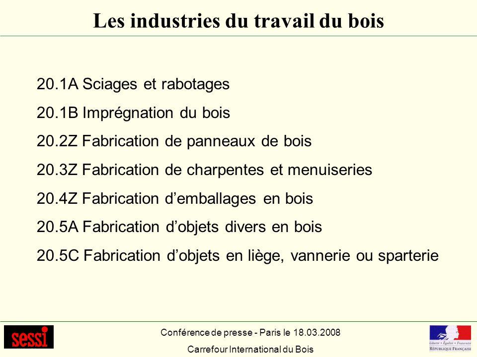 Les industries du travail du bois 20.1A Sciages et rabotages 20.1B Imprégnation du bois 20.2Z Fabrication de panneaux de bois 20.3Z Fabrication de cha