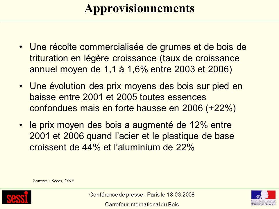 Approvisionnements Une récolte commercialisée de grumes et de bois de trituration en légère croissance (taux de croissance annuel moyen de 1,1 à 1,6%