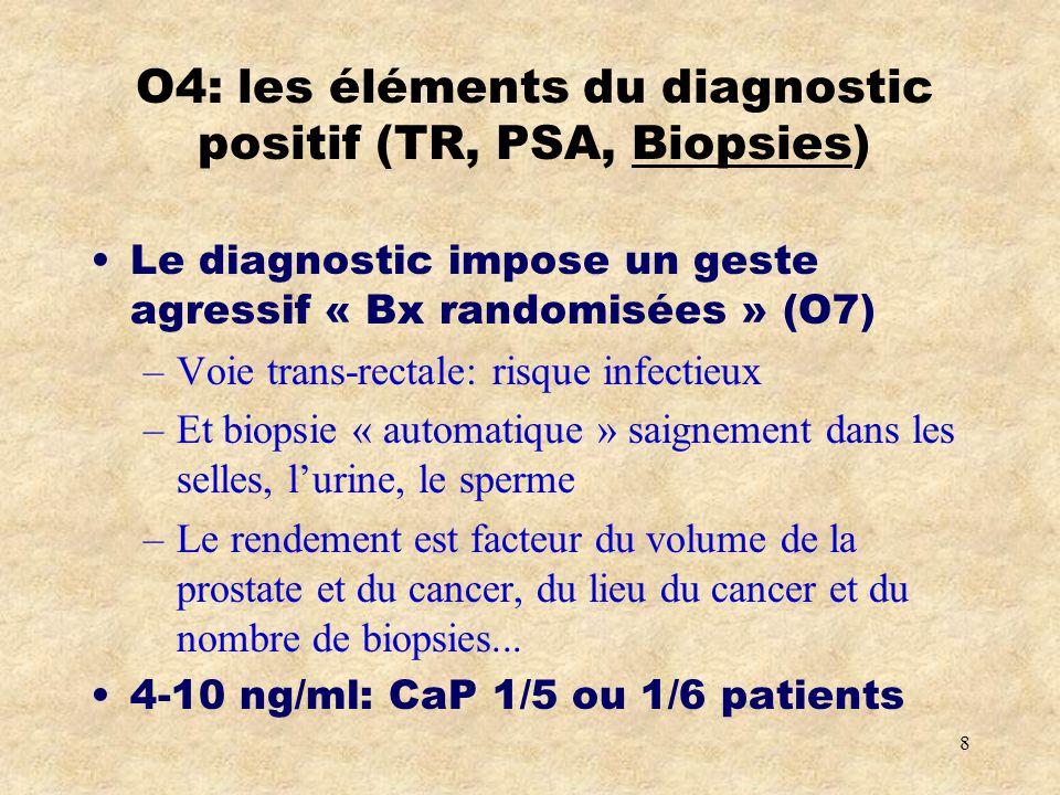 8 O4: les éléments du diagnostic positif (TR, PSA, Biopsies) Le diagnostic impose un geste agressif « Bx randomisées » (O7) –Voie trans-rectale: risque infectieux –Et biopsie « automatique » saignement dans les selles, lurine, le sperme –Le rendement est facteur du volume de la prostate et du cancer, du lieu du cancer et du nombre de biopsies...