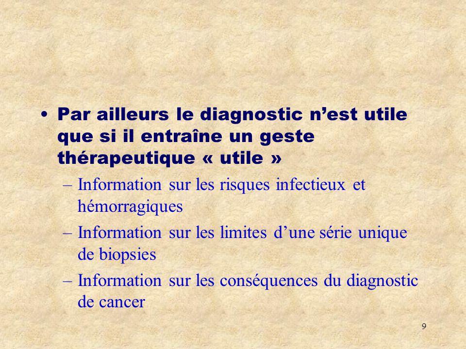 9 Par ailleurs le diagnostic nest utile que si il entraîne un geste thérapeutique « utile » –Information sur les risques infectieux et hémorragiques –Information sur les limites dune série unique de biopsies –Information sur les conséquences du diagnostic de cancer