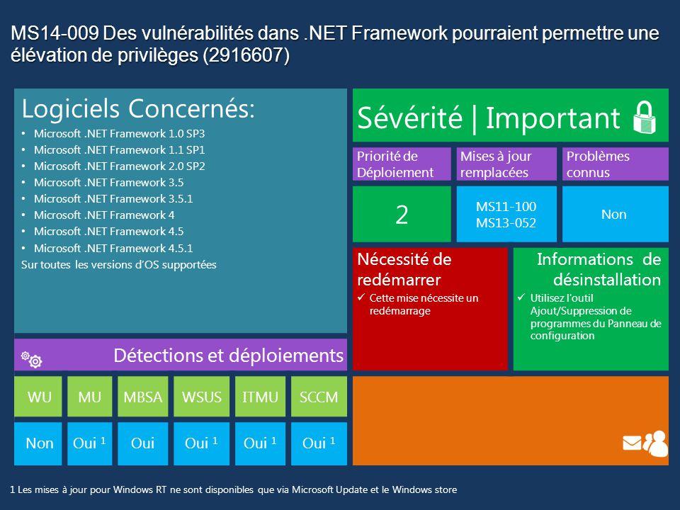 MS14-009 Des vulnérabilités dans.NET Framework pourraient permettre une élévation de privilèges (2916607) Logiciels Concernés: Microsoft.NET Framework 1.0 SP3 Microsoft.NET Framework 1.1 SP1 Microsoft.NET Framework 2.0 SP2 Microsoft.NET Framework 3.5 Microsoft.NET Framework 3.5.1 Microsoft.NET Framework 4 Microsoft.NET Framework 4.5 Microsoft.NET Framework 4.5.1 Sur toutes les versions dOS supportées Sévérité | Important Priorité de Déploiement Mises à jour remplacées Problèmes connus 2 MS11-100 MS13-052 Non Nécessité de redémarrer Cette mise nécessite un redémarrage Informations de désinstallation Utilisez l outil Ajout/Suppression de programmes du Panneau de configuration Détections et déploiements WUMUMBSAWSUSITMUSCCM NonOui 1 OuiOui 1 1 Les mises à jour pour Windows RT ne sont disponibles que via Microsoft Update et le Windows store