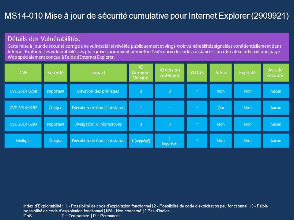 Mise à jour de sécurité cumulative pour Internet Explorer (2909921) MS14-010 Mise à jour de sécurité cumulative pour Internet Explorer (2909921) Détails des Vulnérabilités: Cette mise à jour de sécurité corrige une vulnérabilité révélée publiquement et vingt-trois vulnérabilités signalées confidentiellement dans Internet Explorer.