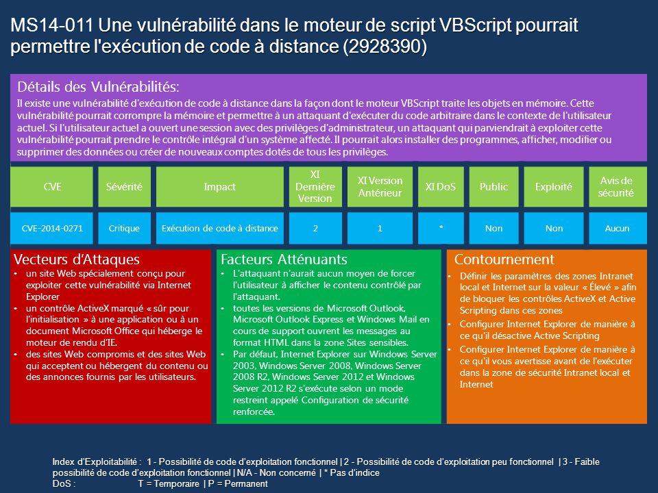 Une vulnérabilité dans le moteur de script VBScript pourrait permettre l exécution de code à distance (2928390) MS14-011 Une vulnérabilité dans le moteur de script VBScript pourrait permettre l exécution de code à distance (2928390) Détails des Vulnérabilités: Il existe une vulnérabilité d exécution de code à distance dans la façon dont le moteur VBScript traite les objets en mémoire.