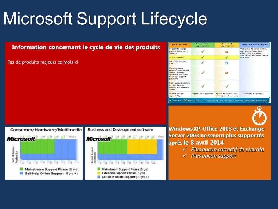 Microsoft Support Lifecycle Information concernant le cycle de vie des produits Pas de produits majeurs ce mois-ci Windows XP, Office 2003 et Exchange Server 2003 ne seront plus supportés après le 8 avril 2014 Plus aucun correctif de sécurité Plus aucun correctif de sécurité Plus aucun support Plus aucun support