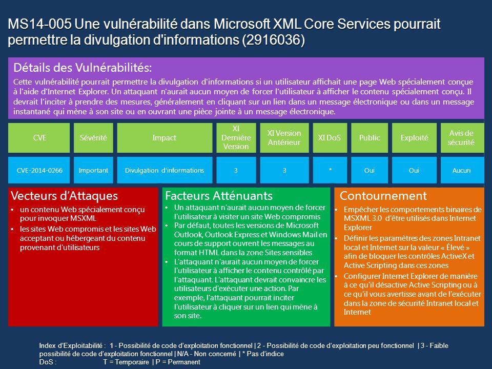 MS14-005 Une vulnérabilité dans Microsoft XML Core Services pourrait permettre la divulgation d informations (2916036) Détails des Vulnérabilités: Cette vulnérabilité pourrait permettre la divulgation d informations si un utilisateur affichait une page Web spécialement conçue à l aide d Internet Explorer.