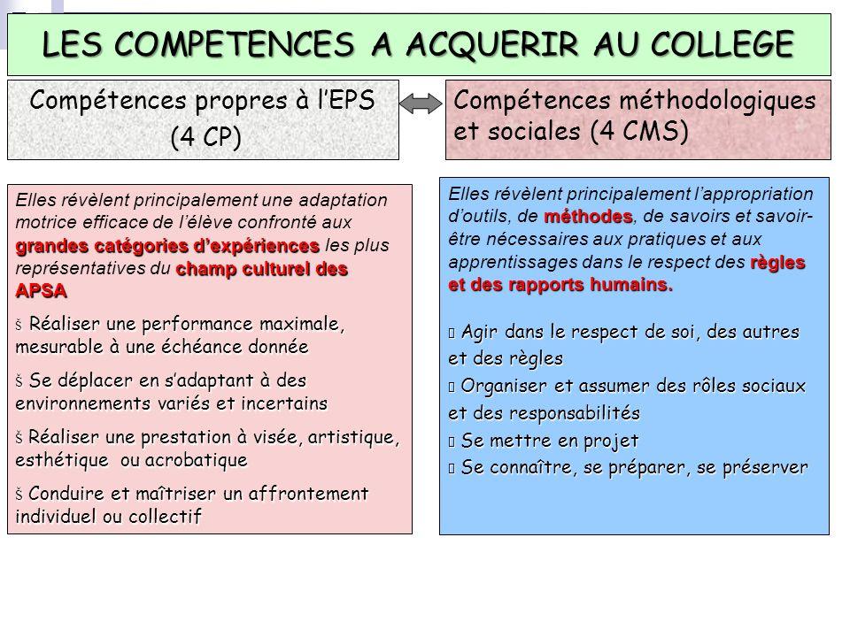 LES COMPETENCES A ACQUERIR AU COLLEGE Compétences propres à lEPS (4 CP) Compétences méthodologiques et sociales (4 CMS) grandes catégories dexpérience