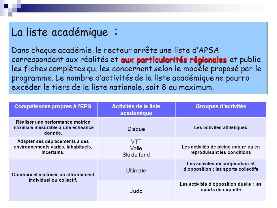 aux particularités régionales La liste académique : Dans chaque académie, le recteur arrête une liste dAPSA correspondant aux réalités et aux particul