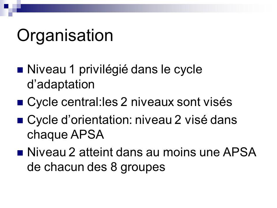 Organisation Niveau 1 privilégié dans le cycle dadaptation Cycle central:les 2 niveaux sont visés Cycle dorientation: niveau 2 visé dans chaque APSA N
