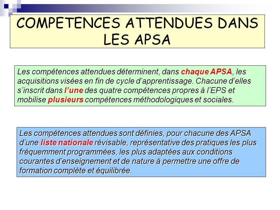 COMPETENCES ATTENDUES DANS LES APSA Les compétences attendues déterminent, dans chaque APSA, les acquisitions visées en fin de cycle dapprentissage. C