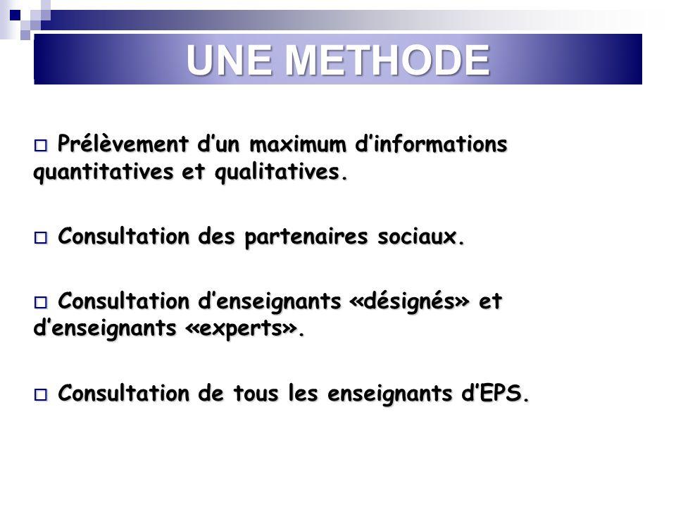 UNE METHODE Prélèvement dun maximum dinformations quantitatives et qualitatives. Prélèvement dun maximum dinformations quantitatives et qualitatives.
