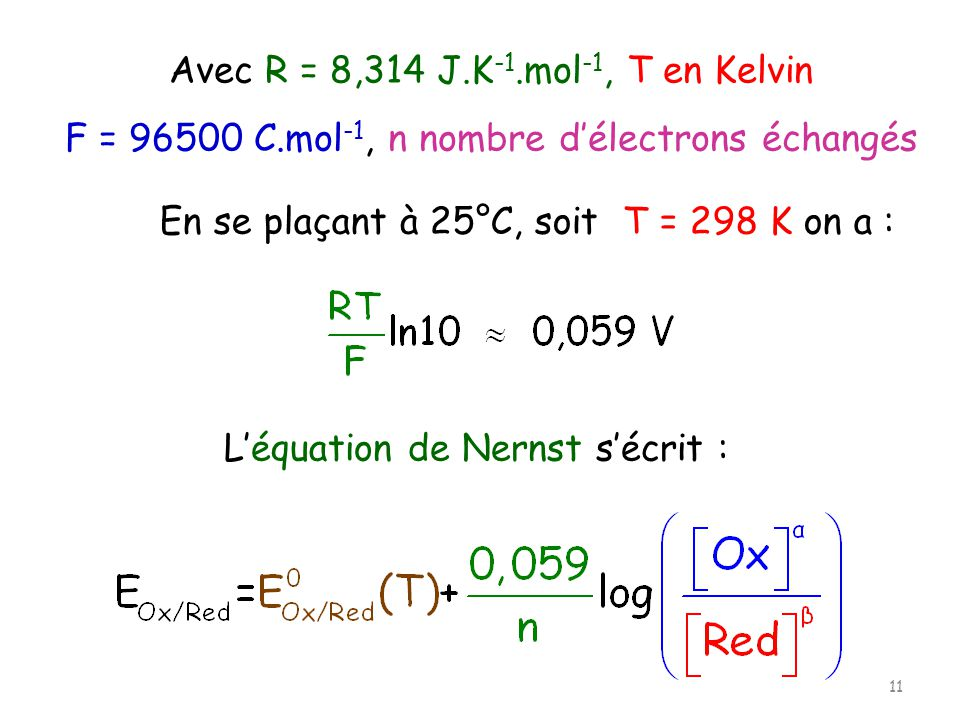 Avec R = 8,314 J.K -1.mol -1, T en Kelvin F = 96500 C.mol -1, n nombre délectrons échangés En se plaçant à 25°C, soit T = 298 K on a : Léquation de Nernst sécrit : 11