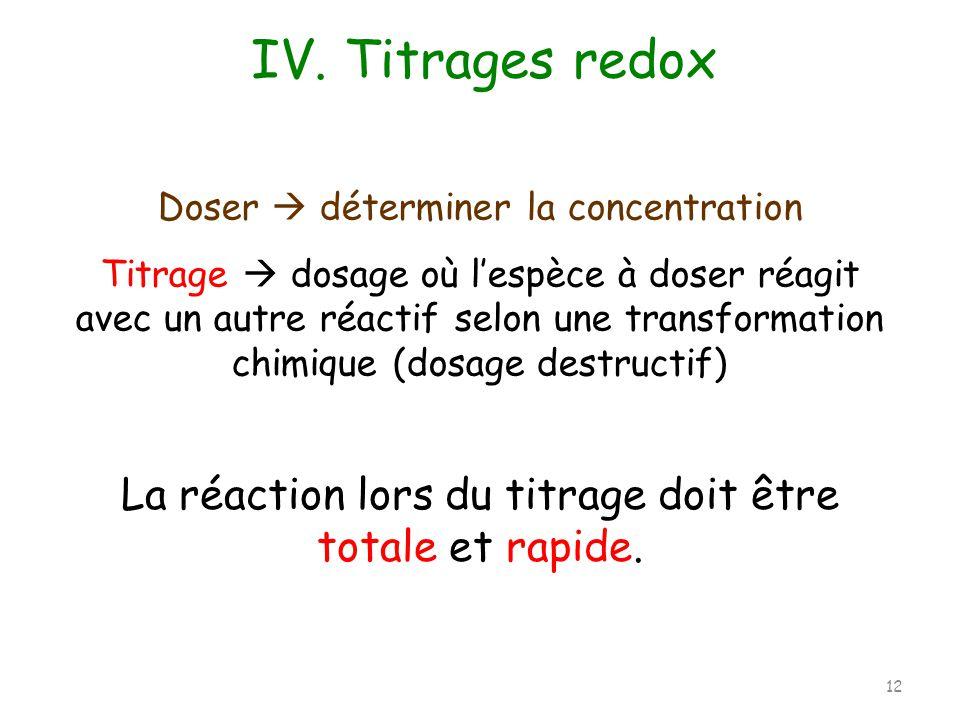 La réaction lors du titrage doit être totale et rapide.