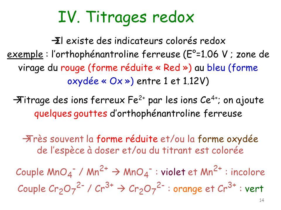 Il existe des indicateurs colorés redox exemple : lorthophénantroline ferreuse (E°=1.06 V ; zone de virage du rouge (forme réduite « Red ») au bleu (f
