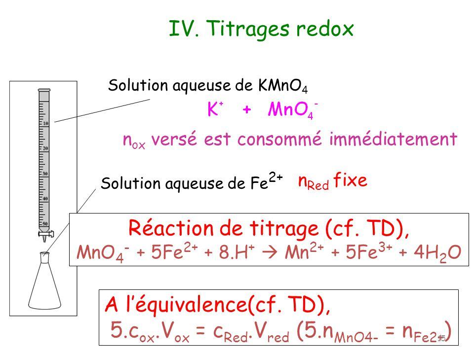 Solution aqueuse de KMnO 4 Solution aqueuse de Fe 2+ n ox versé est consommé immédiatement n Red fixe A léquivalence(cf. TD), 5.c ox.V ox = c Red.V re