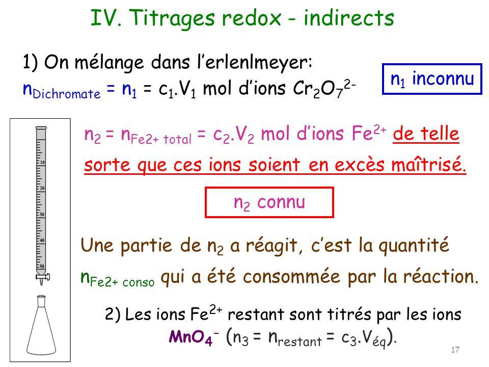 n 2 = n Fe2+ total = c 2.V 2 mol dions Fe 2+ de telle sorte que ces ions soient en excès maîtrisé. n 2 connu IV. Titrages redox - indirects n 1 inconn