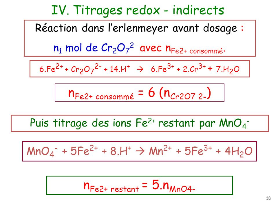 6.Fe 2+ + Cr 2 O 7 2- + 14.H + 6.Fe 3+ + 2.Cr 3+ + 7.H 2 O Réaction dans lerlenmeyer avant dosage : n 1 mol de Cr 2 O 7 2- avec n Fe2+ consommé. IV. T