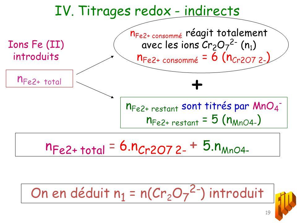 n Fe2+ consommé réagit totalement avec les ions Cr 2 O 7 2- (n 1 ) Ions Fe (II) introduits n Fe2+ total n Fe2+ restant sont titrés par MnO 4 - n Fe2+ restant = 5 (n MnO4- ) IV.