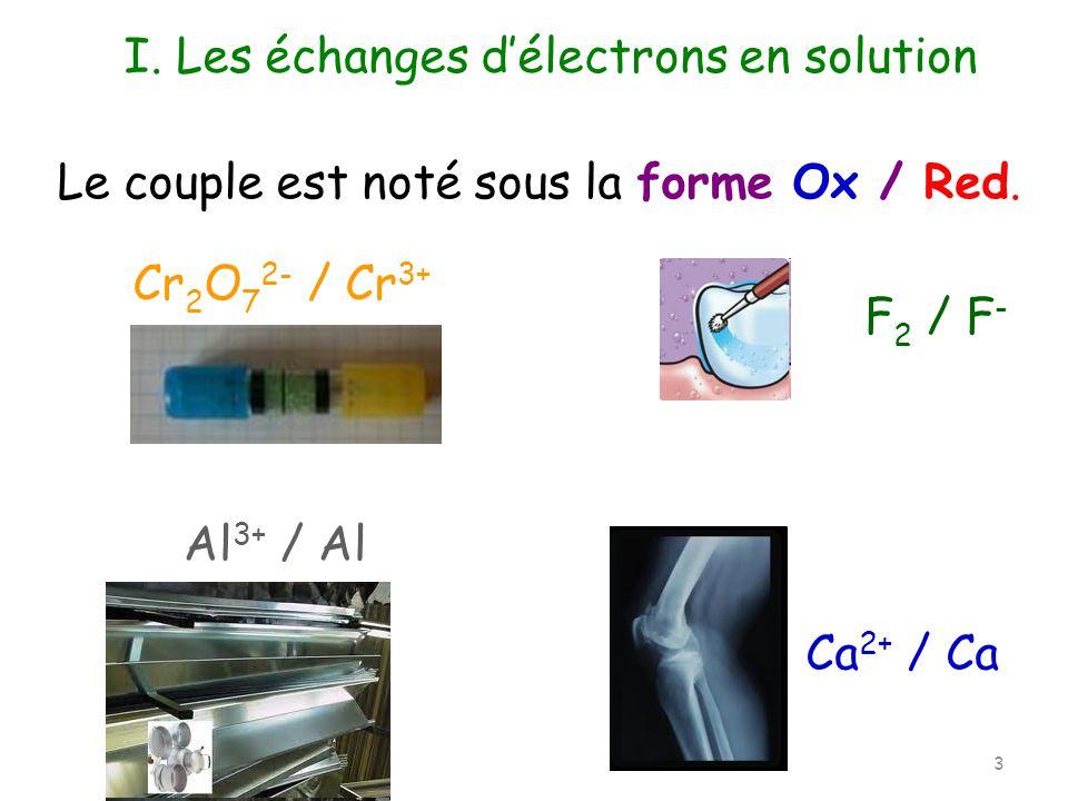 Il existe des indicateurs colorés redox exemple : lorthophénantroline ferreuse (E°=1.06 V ; zone de virage du rouge (forme réduite « Red ») au bleu (forme oxydée « Ox ») entre 1 et 1.12V) Titrage des ions ferreux Fe 2+ par les ions Ce 4+ ; on ajoute quelques gouttes dorthophénantroline ferreuse Très souvent la forme réduite et/ou la forme oxydée de lespèce à doser et/ou du titrant est colorée Couple MnO 4 - / Mn 2+ MnO 4 - : violet et Mn 2+ : incolore Couple Cr 2 O 7 2- / Cr 3+ Cr 2 O 7 2- : orange et Cr 3+ : vert IV.