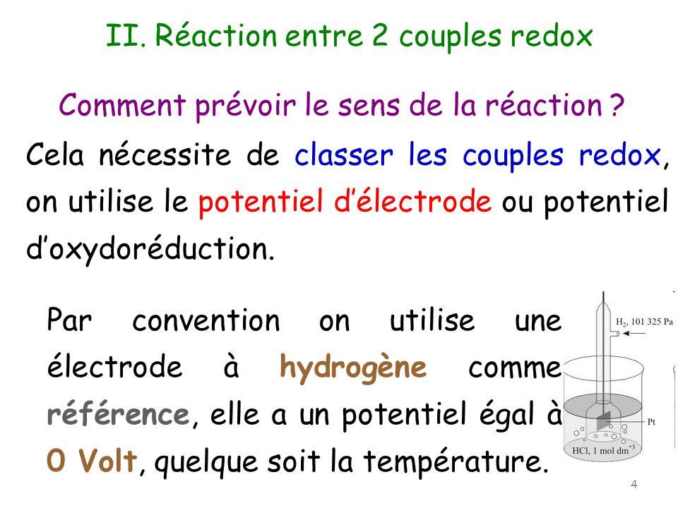 Comment prévoir le sens de la réaction ? II. Réaction entre 2 couples redox Cela nécessite de classer les couples redox, on utilise le potentiel délec