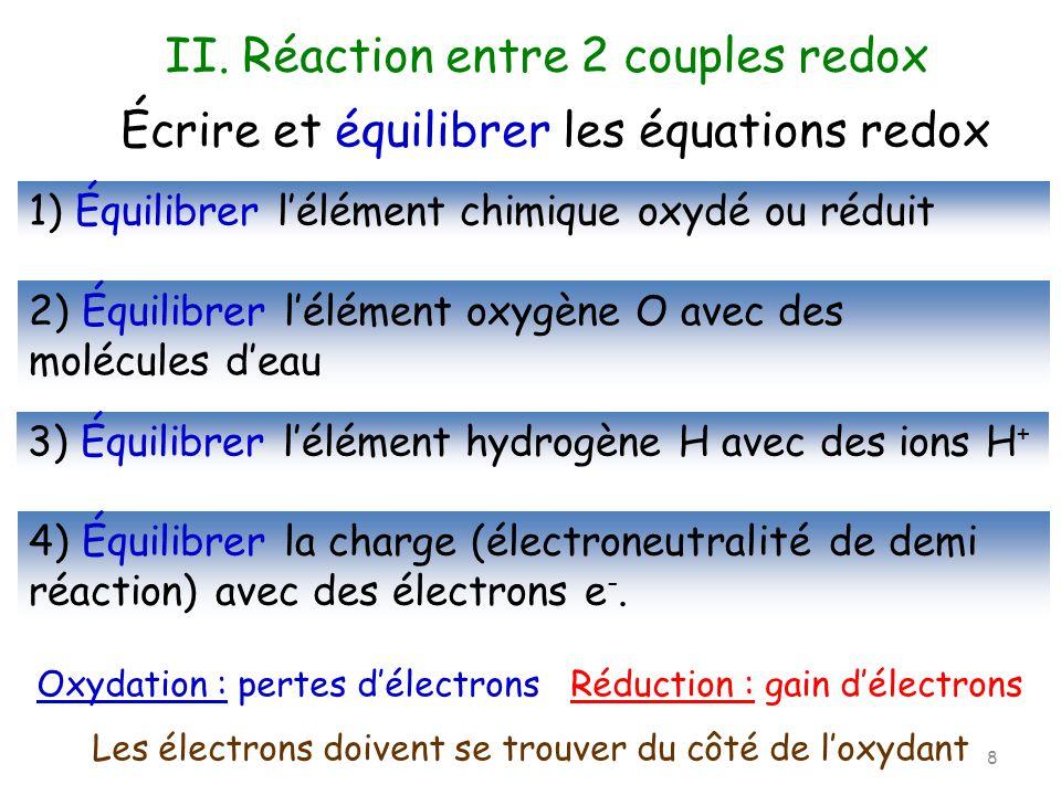 II. Réaction entre 2 couples redox Écrire et équilibrer les équations redox 2) Équilibrer lélément oxygène O avec des molécules deau 3) Équilibrer lél