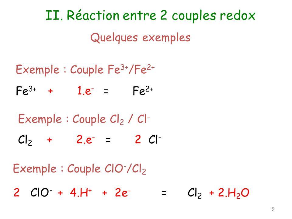 Quelques exemples Fe 3+ =Fe 2+ Cl 2 = Cl - ClO - = Cl 2 Exemple : Couple ClO - /Cl 2 Exemple : Couple Fe 3+ /Fe 2+ II.