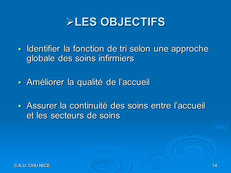 S.A.U. CHU NICE14 LES OBJECTIFS LES OBJECTIFS Identifier la fonction de tri selon une approche globale des soins infirmiers Identifier la fonction de