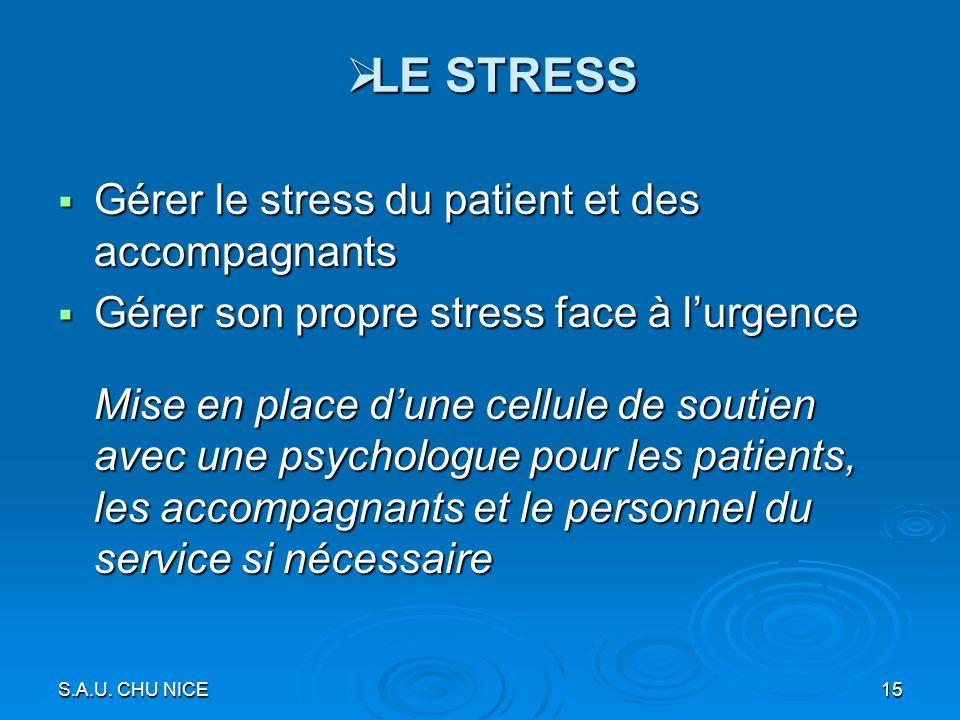 S.A.U. CHU NICE15 LE STRESS LE STRESS Gérer le stress du patient et des accompagnants Gérer le stress du patient et des accompagnants Gérer son propre