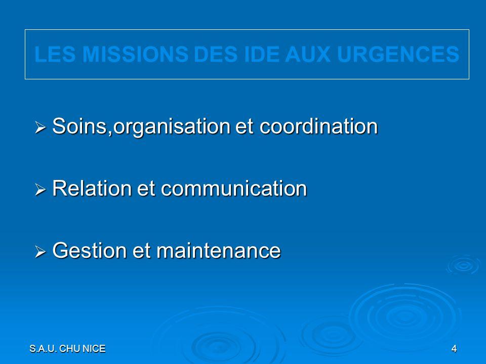 S.A.U. CHU NICE 4 Soins,organisation et coordination Soins,organisation et coordination Relation et communication Relation et communication Gestion et