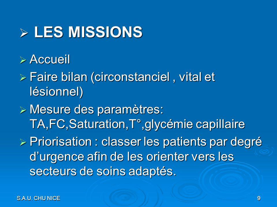 S.A.U. CHU NICE9 LES MISSIONS LES MISSIONS Accueil Accueil Faire bilan (circonstanciel, vital et lésionnel) Faire bilan (circonstanciel, vital et lési