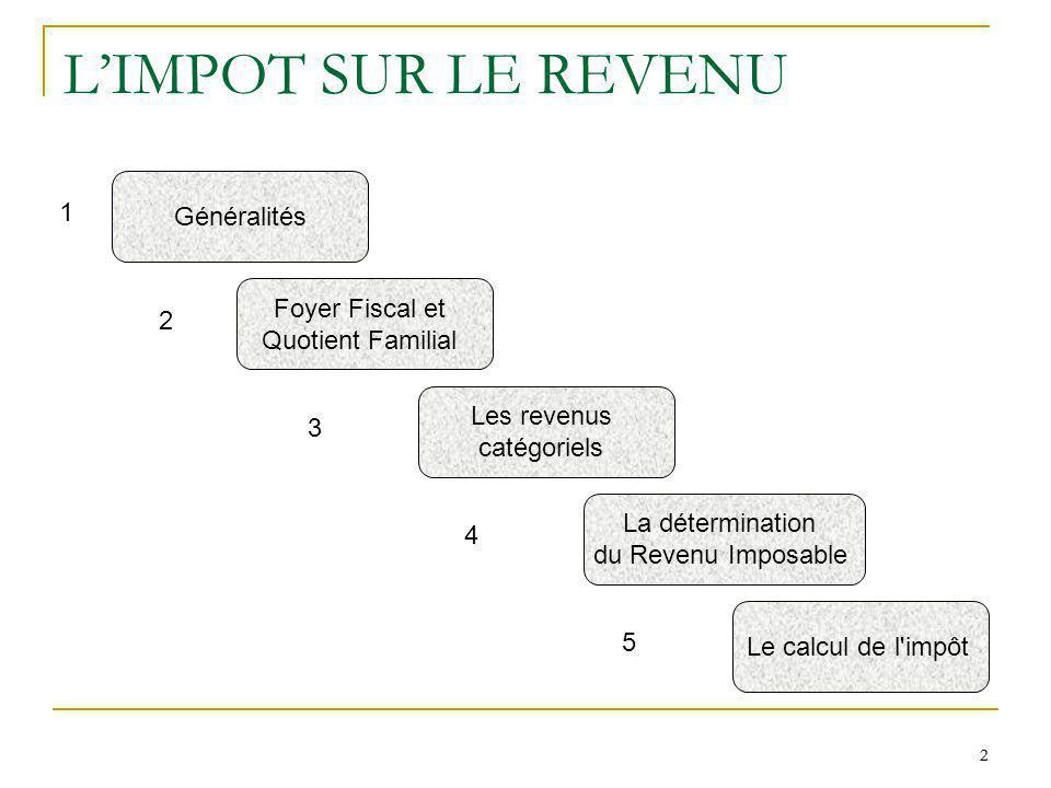 2 2 LIMPOT SUR LE REVENU La détermination du Revenu Imposable Le calcul de l'impôt Les revenus catégoriels Généralités Foyer Fiscal et Quotient Famili