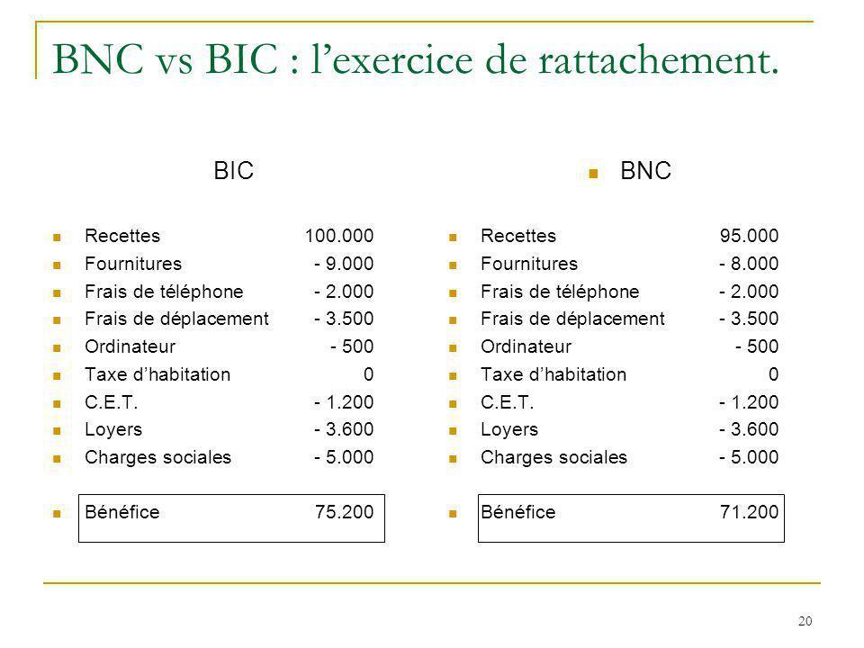 20 BNC vs BIC : lexercice de rattachement. BIC Recettes 100.000 Fournitures- 9.000 Frais de téléphone - 2.000 Frais de déplacement- 3.500 Ordinateur -