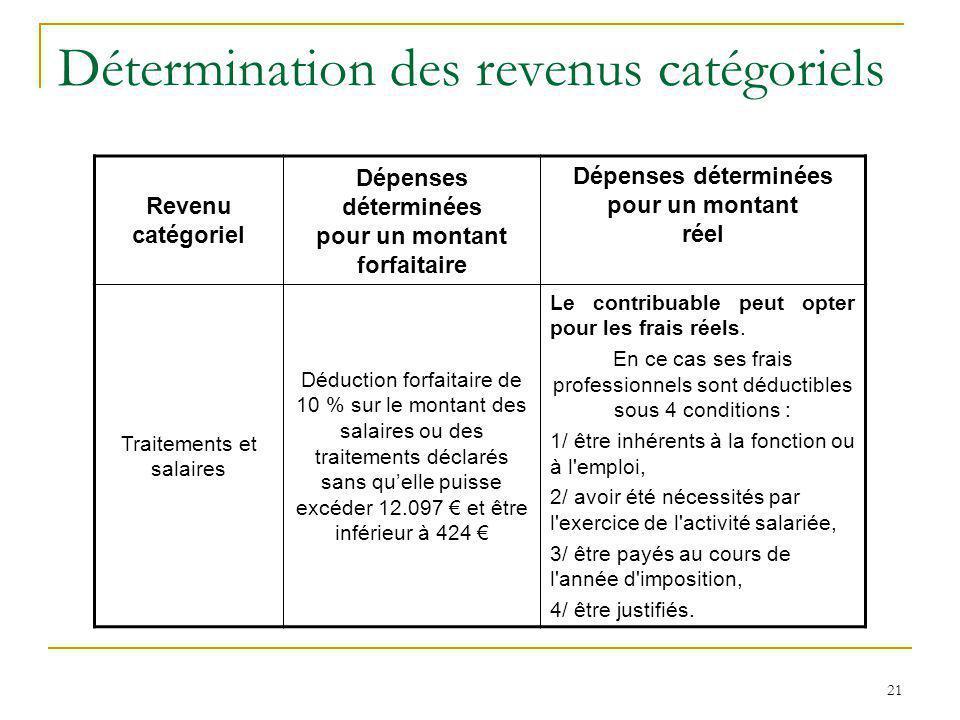 21 Détermination des revenus catégoriels Revenu catégoriel Dépenses déterminées pour un montant forfaitaire Dépenses déterminées pour un montant réel