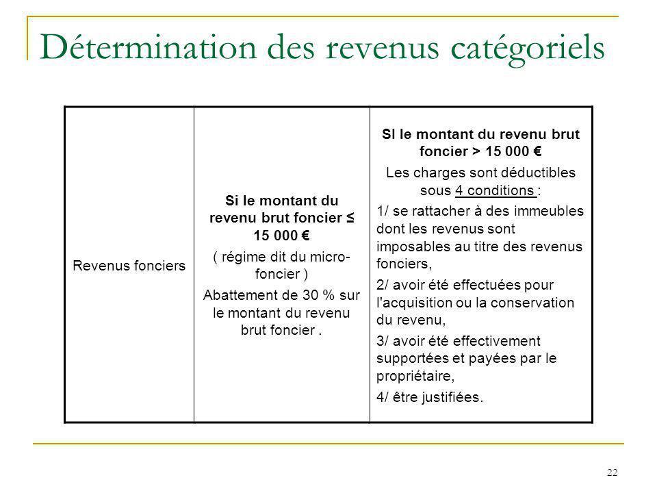 22 Détermination des revenus catégoriels Revenus fonciers Si le montant du revenu brut foncier 15 000 ( régime dit du micro- foncier ) Abattement de 3