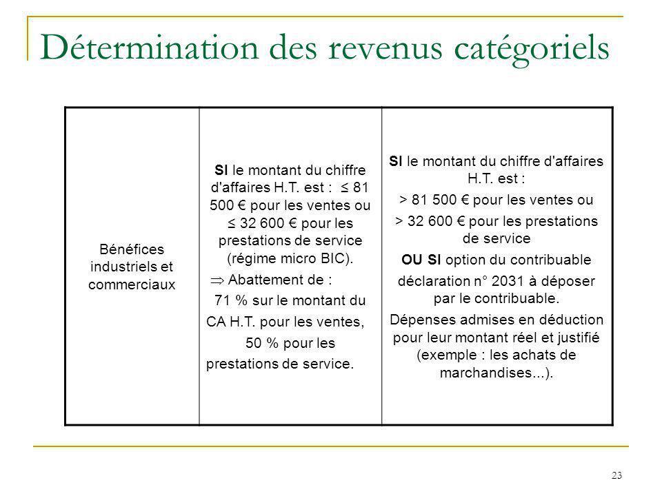 23 Détermination des revenus catégoriels Bénéfices industriels et commerciaux SI le montant du chiffre d'affaires H.T. est : 81 500 pour les ventes ou