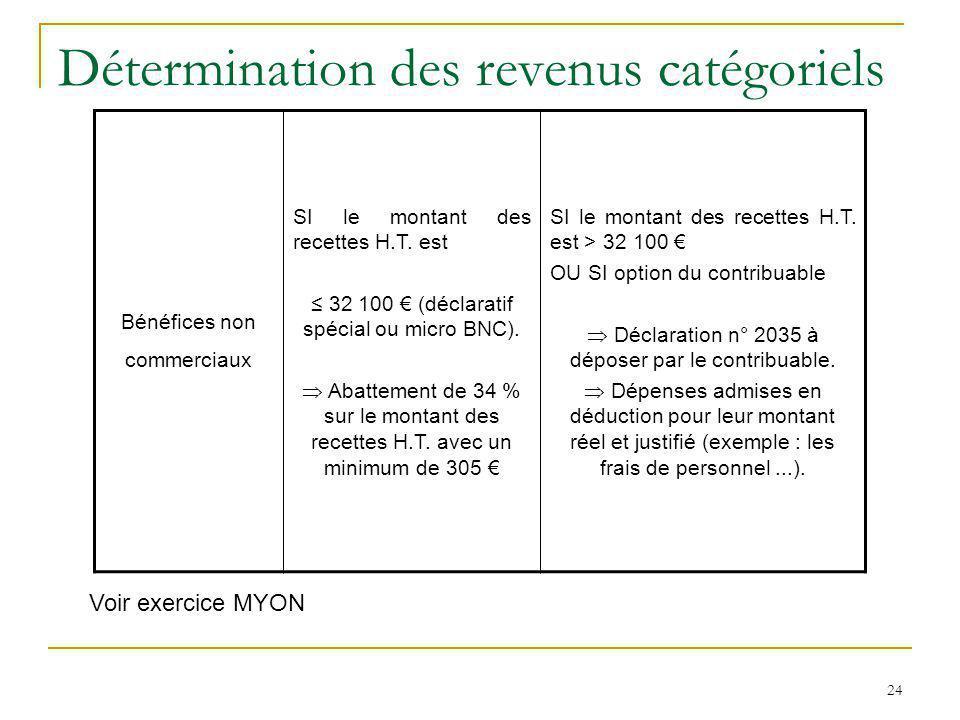 24 Détermination des revenus catégoriels Bénéfices non commerciaux SI le montant des recettes H.T. est 32 100 (déclaratif spécial ou micro BNC). Abatt