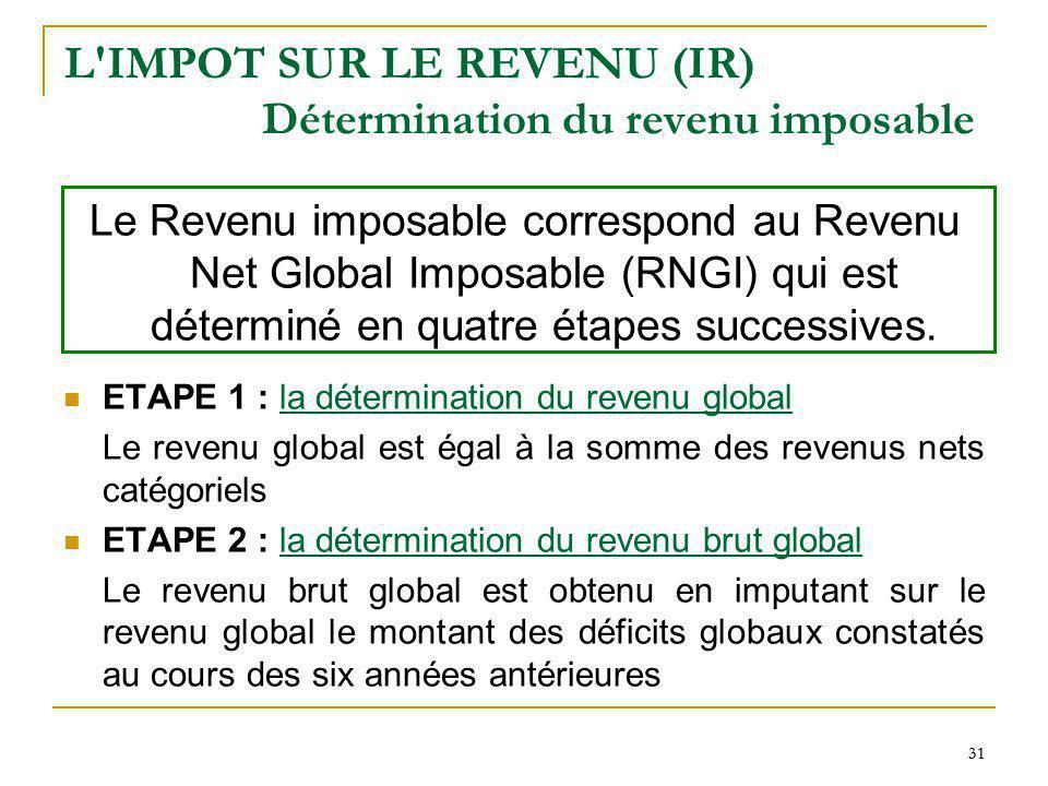 31 L'IMPOT SUR LE REVENU (IR) Détermination du revenu imposable Le Revenu imposable correspond au Revenu Net Global Imposable (RNGI) qui est déterminé