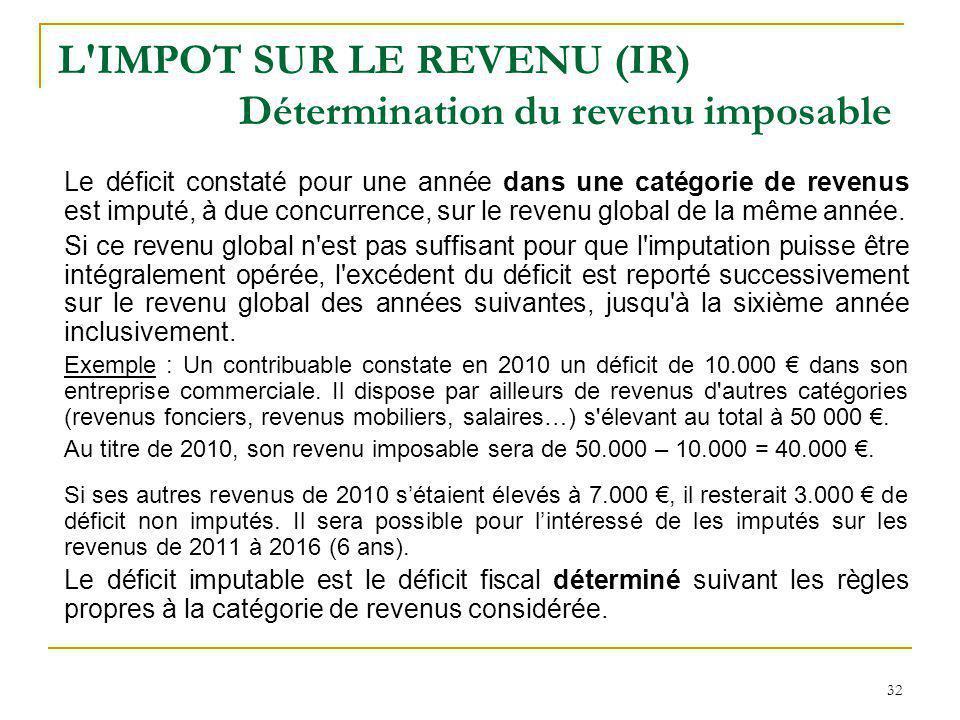 32 L'IMPOT SUR LE REVENU (IR) Détermination du revenu imposable Le déficit constaté pour une année dans une catégorie de revenus est imputé, à due con