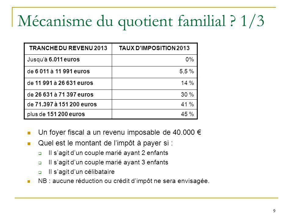 9 9 Mécanisme du quotient familial ? 1/3 Un foyer fiscal a un revenu imposable de 40.000 Quel est le montant de limpôt à payer si : Il sagit dun coupl